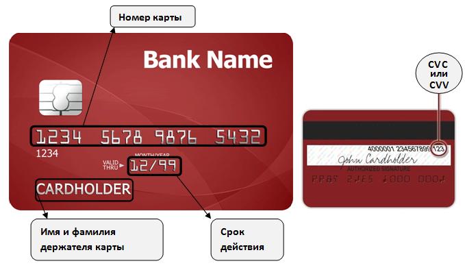 Код безопасности кредитной карты мастеркард