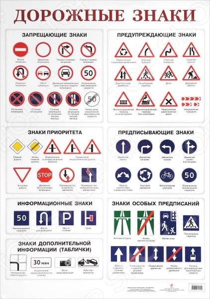 Дорожные знакиНаглядно-дидактические пособия<br>Учебный плакат содержит все дорожные знаки, которые нужно знать для сдачи экзамена в ГИБДД и участия в дорожном движении. Наглядный, яркий плакат поможет вам запомнить все необходимое с легкостью!<br>