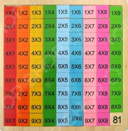 Таблица ADEX Умножение станет прекрасным подарком для вашего ребенка. С ней малышу буден намного проще и удобнее запоминать и тренировать свои навыки использования таблицы умножения, которая является основой всех математических вычислений. Выполненные из дерева части таблицы устойчивы к падениям, а удобная рамка позволяет располагать и собирать всю таблицу в правильном порядке. Позаботьтесь о развитии интеллектуальных навыков своего ребенка и в будущем он обязательно порадует вас своими успехами и достижениями.