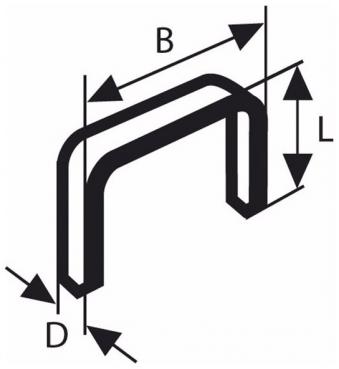Набор скоб для степлера Bosch тип 57