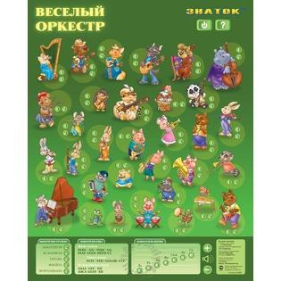 Купить Плакат электронный звуковой ЗНАТОК «Веселый оркестр»