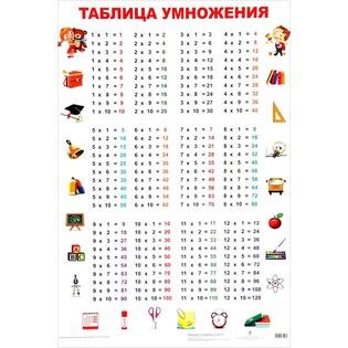 Купить Таблица умножения