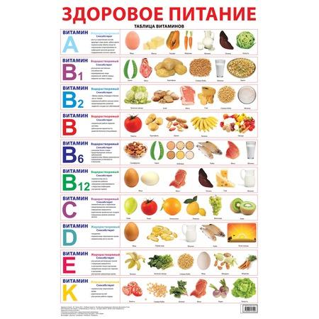 Купить Здоровое питание