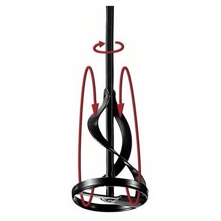 Купить Мешалка для дрелей Bosch 2607990025