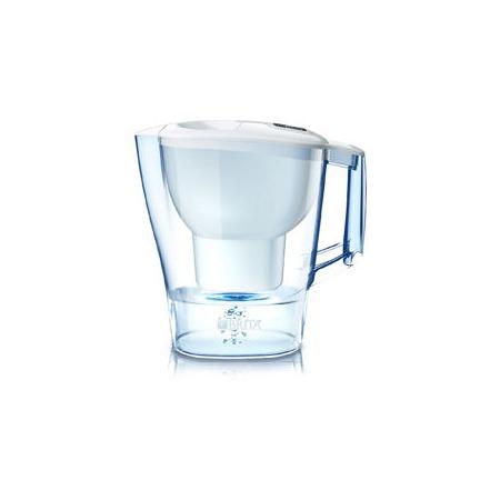 Купить Фильтр-кувшин для воды Brita Aluna Cool