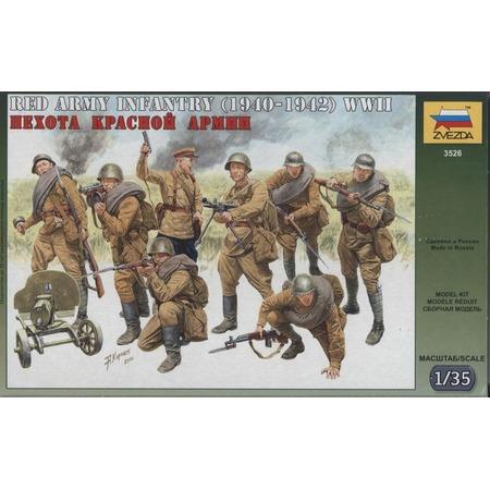Купить Сборная модель Звезда Пехота Красной Армии