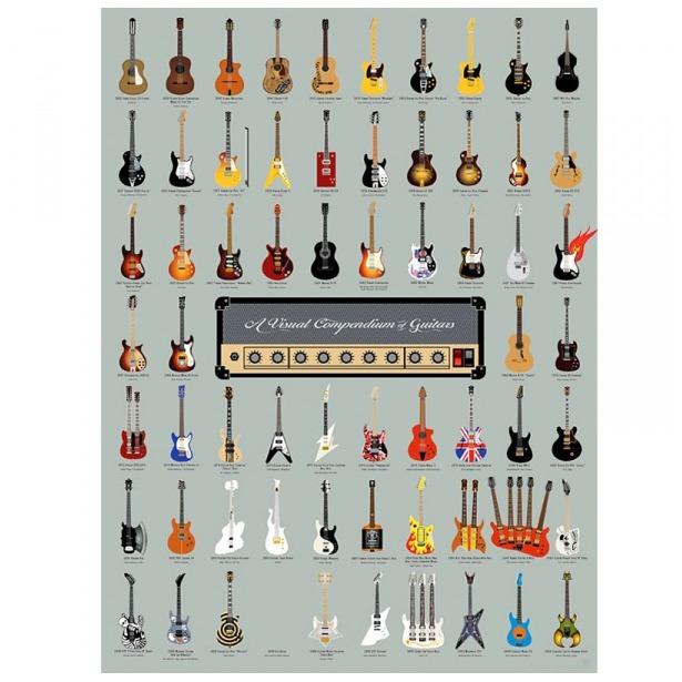 фото Постер Luckies Guitars